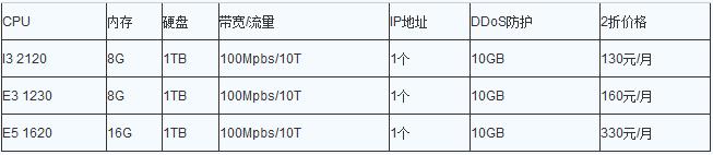 RAKsmart最新活动:购高防服务器首月可免费升15G,更有首月2折及分享立得300元RMB哦!