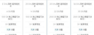 BlueHost上线128IP香港站群服务器