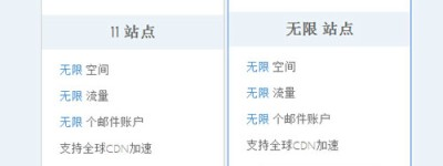 BlueHost上海虚拟主机介绍与评测