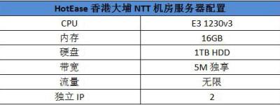 HostEase上线香港大埔NTT机房服务器