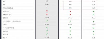 HostEase美国不限流量虚拟主机方案