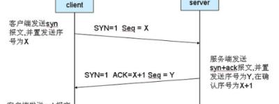 怎么理解DOS和DDOS攻击 又该如何防范?
