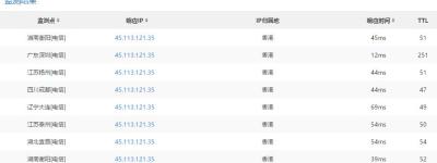 BlueHost香港主机体验评测