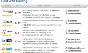 国外最佳虚拟主机提供商Top5评选结果:JustHost主机榜上有名
