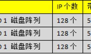 HostEase新推三款香港站群服务器