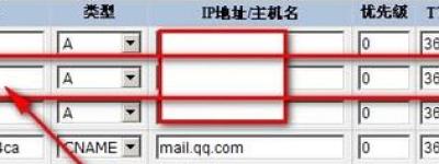 泛域名解析和泛域名绑定有何不同之处?