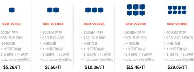 美国便宜且稳定的VPS主机推荐
