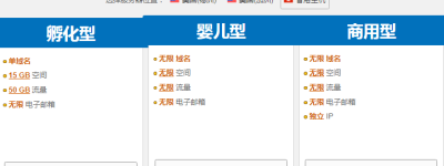 HostGator香港和美国主机哪个快?