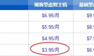 性价比高的国外虚拟主机空间推荐
