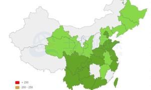 HostEase香港PHP虚拟主机测评