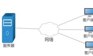 Megalayer分析导致服务器无法正常运行的三个原因