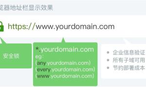 通配符企业型OV SSL证书多少钱?