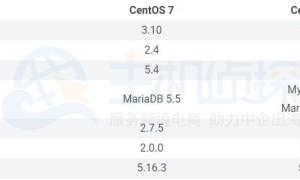 CentOS 8与CentOS 7的区别