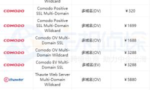 多域名SSL证书怎么申请?多域名SSL证书价格