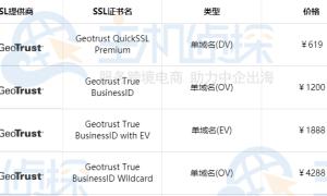GeoTrust单域名SSL证书多少钱