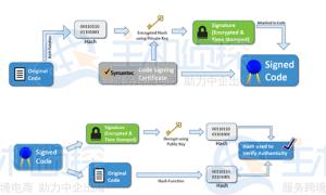 Symantec代码签名证书购买指南