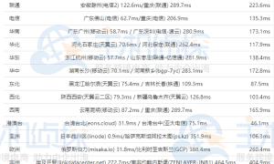 HostEase日本服务器怎么样 HostEase日本服务器测评