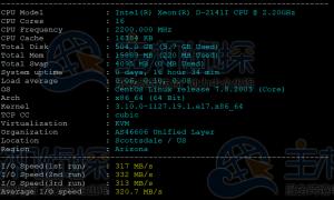 BlueHost美国服务器DS1-SSD方案速度和性能评测