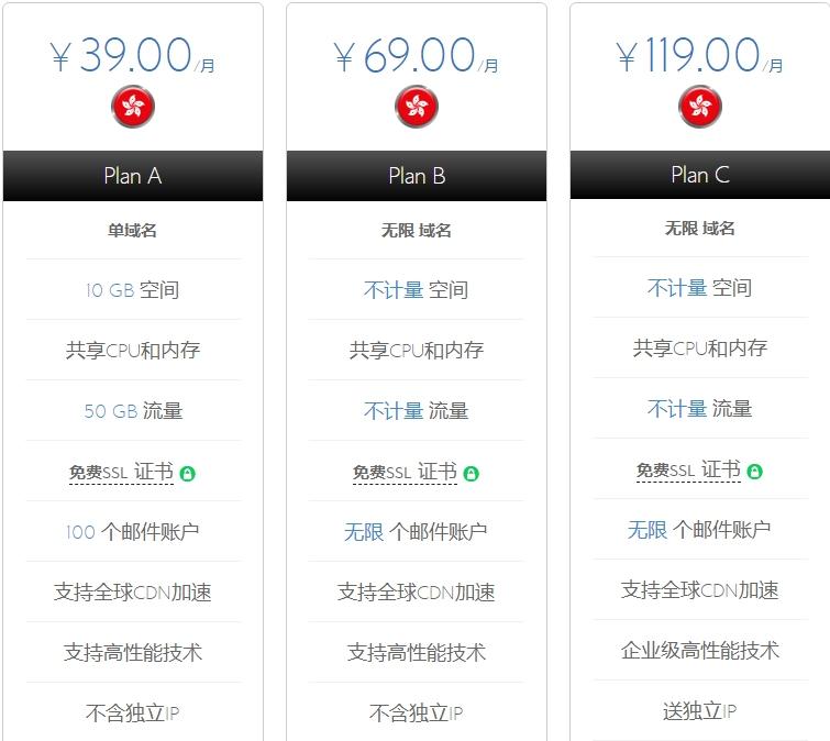 Bluehost香港主机方案选择