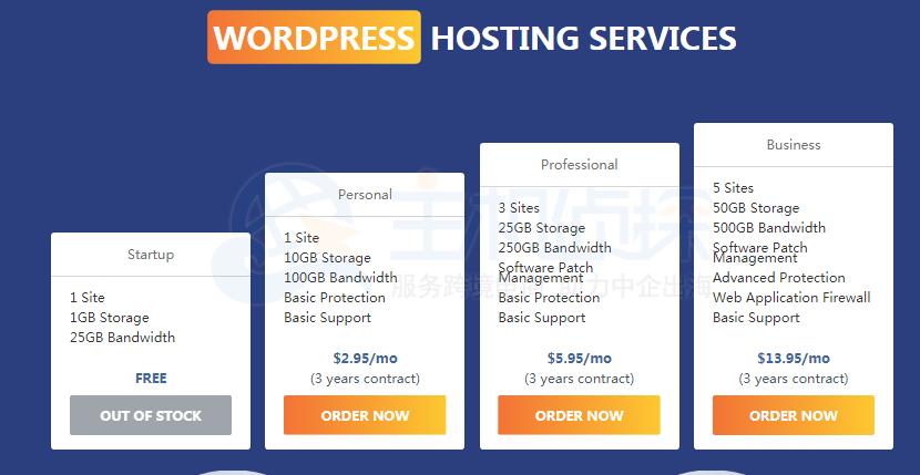 Krypt iON WordPress主机方案