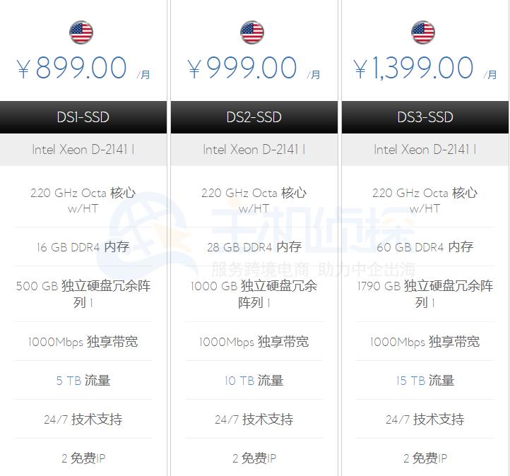 BlueHost美国SSD服务器方案