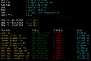 CloudCone VPS硬件测试