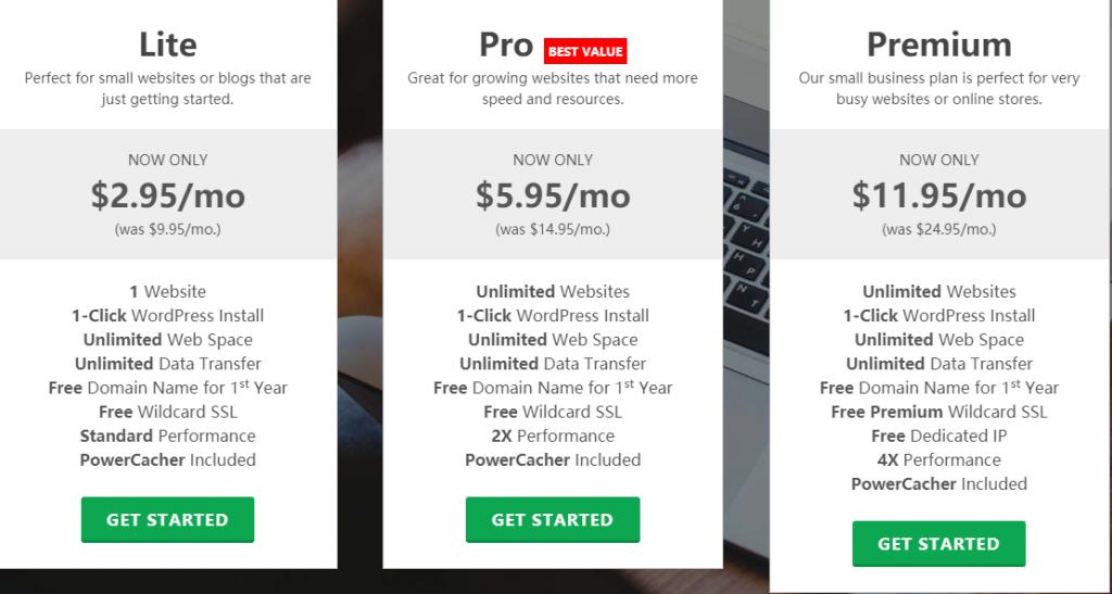 GreenGeeks WordPress主机方案