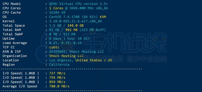 ShockHostingHDD硬盘的速度