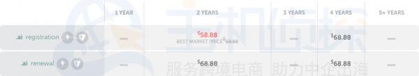 ai域名价格