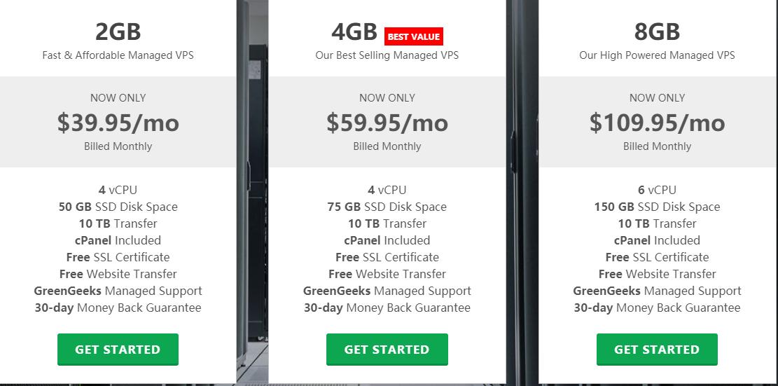 GreenGeeks VPS主机方案