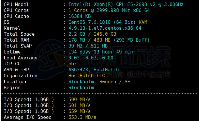 Hosthatch硬盘评测