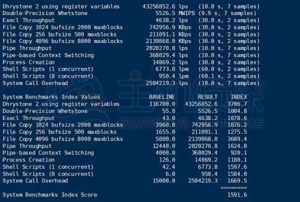 RUVDS服务器怎么样?