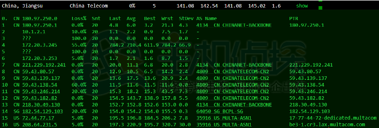 CloudCone CN2 GIA美国服务器方案