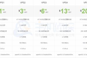 FtpIt OpenVZ VPS方案