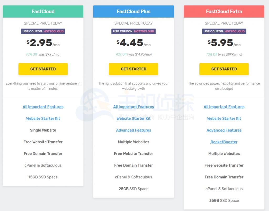Fastcomet共享主机方案