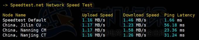 Megalayer香港服务器配置速度和性能详细评测