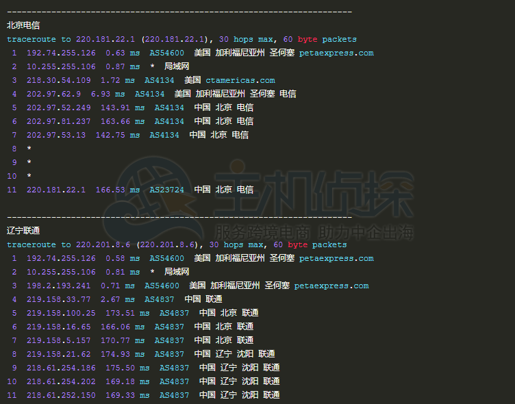 RAKsmart L5630回程路由追踪测试