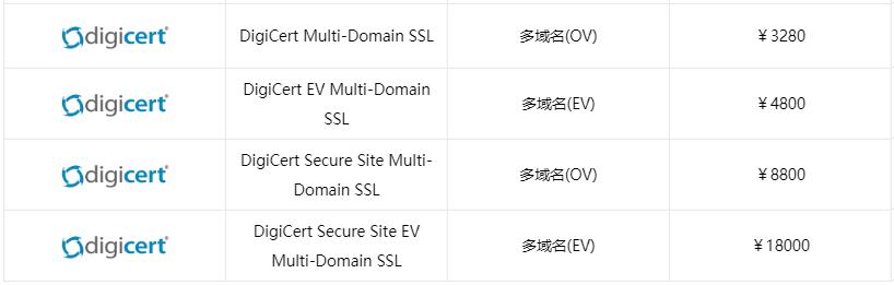 DigiCert多域名SSL证书价格表