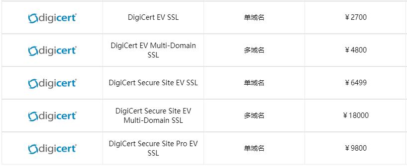 DigiCert EV SSL证书价格表