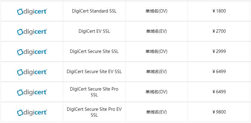 DigiCert单域名SSL证书价格表