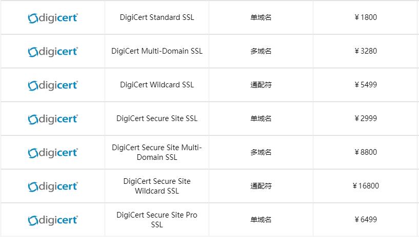 DigiCert OV SSL证书价格表