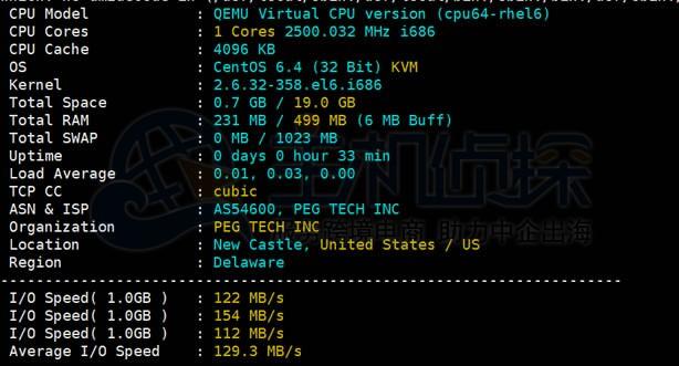 RAKsmart美国精品网VPS评测
