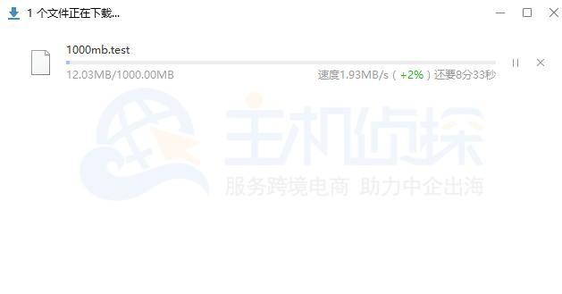 RAKsmart国际BGP线路下载速度