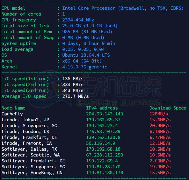 Vultr硬盘IO和下载速度