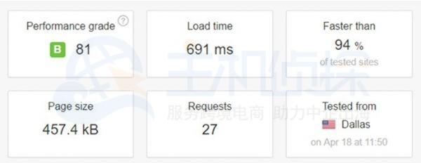 HostGator 速度测试