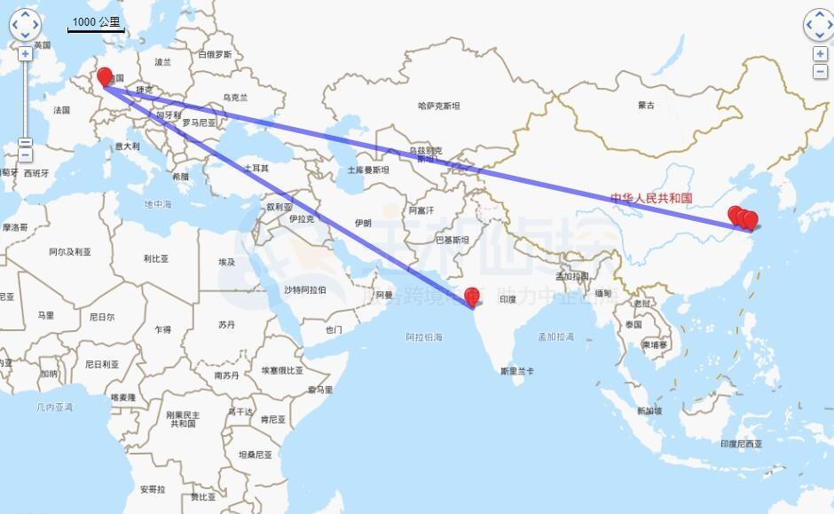 BlueHost印度主机速度评测
