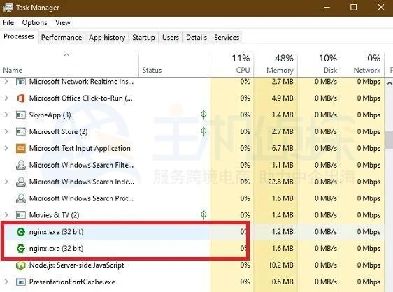 Nginx Windows安装教程