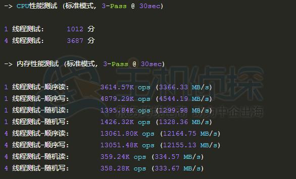 CPU和内存性能测试