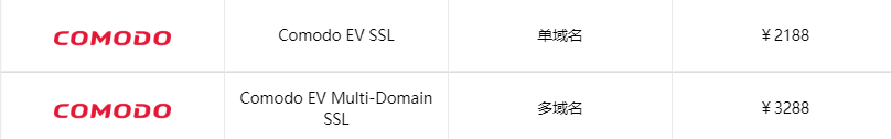Comodo EV SSL证书申请价格参考图