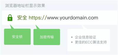 DV SSL证书安装效果